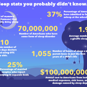 Interesting Sleep Statistics